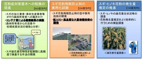 補助金 花粉対策