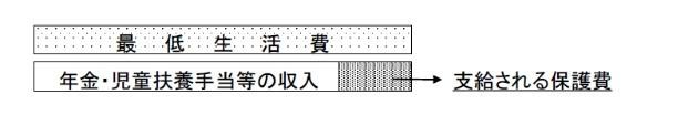 コロナ 10万円 生活保護